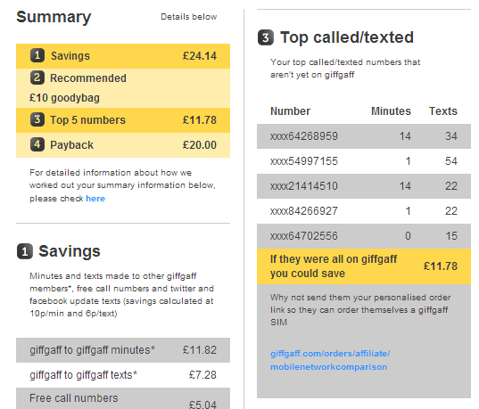 giffgaff best plan