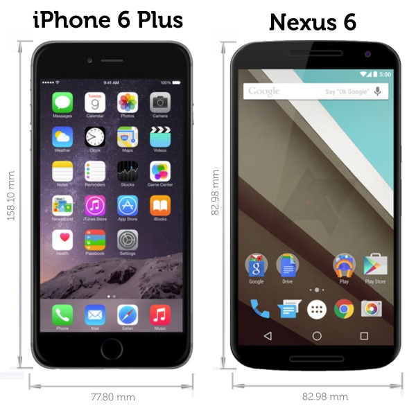 iphone 6 plus nexus 6 size comparison